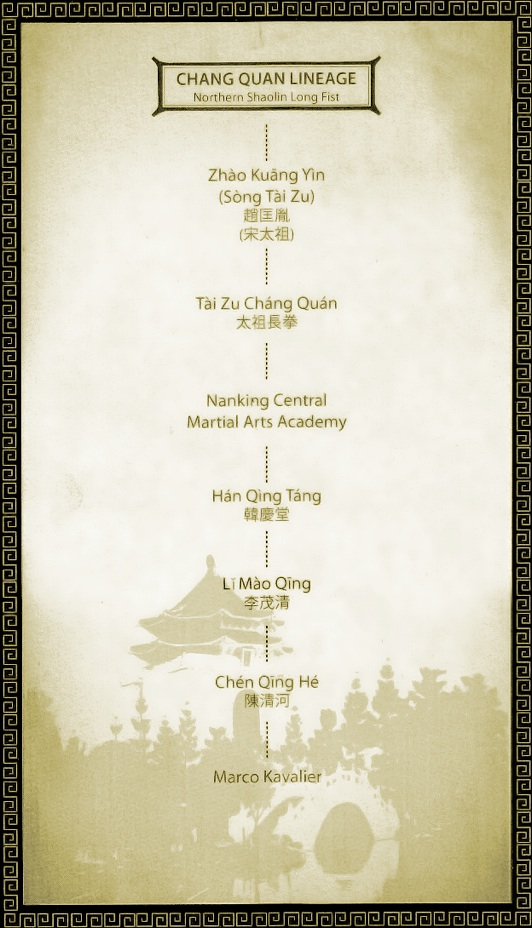 Chang-Chuan-lineage