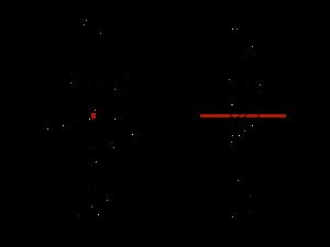 centre line