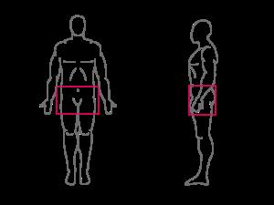 position of kua