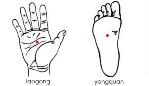 lao gong yongquan